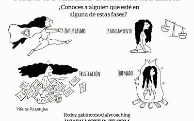 MOTIVA-TE A VISIBILIZAR EL SÍNDROME DE BURNOUT